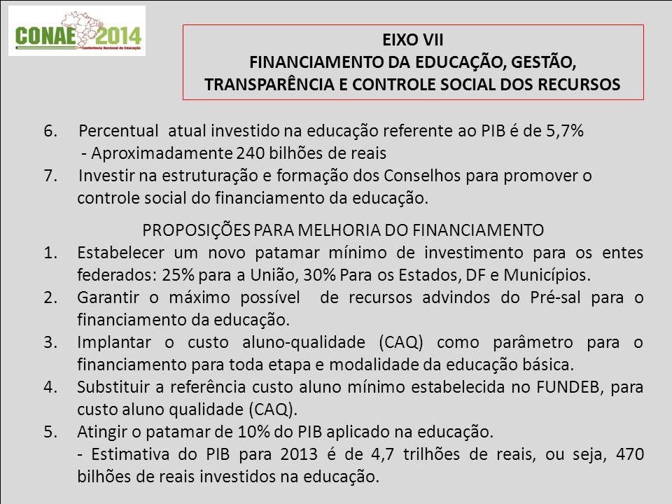 EIXO VII FINANCIAMENTO DA EDUCAÇÃO, GESTÃO, TRANSPARÊNCIA E CONTROLE SOCIAL DOS RECURSOS 6.
