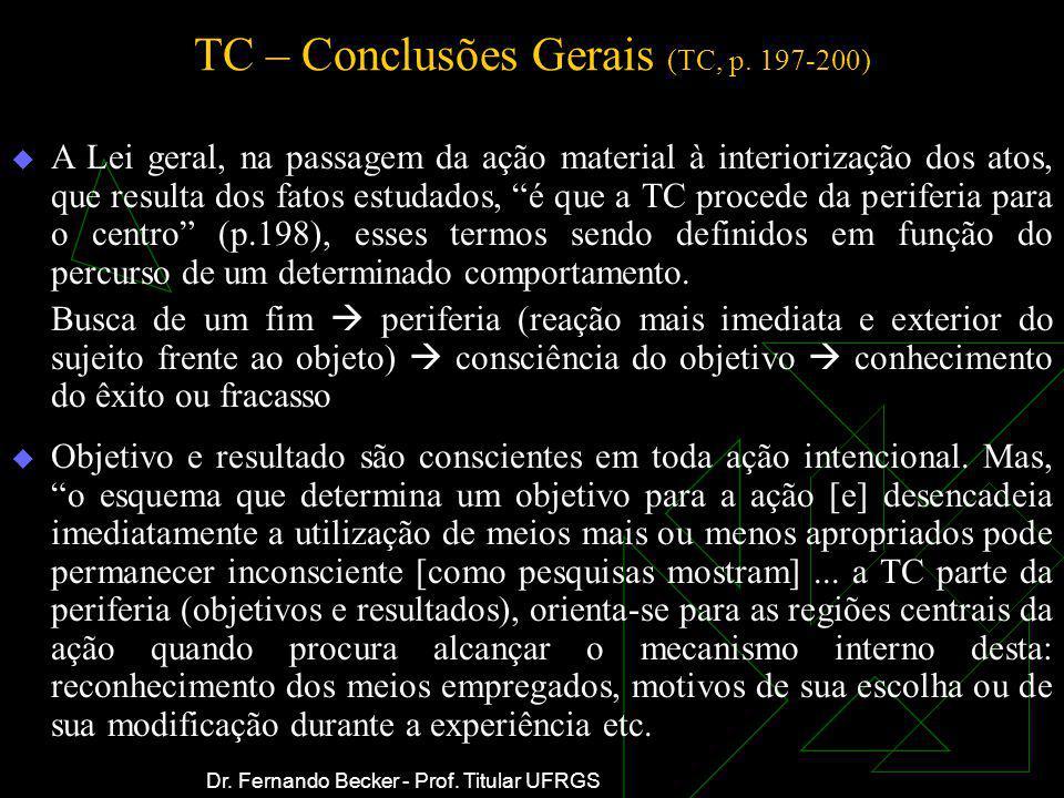 TC – Conclusões Gerais (TC, p. 197-200) A Lei geral, na passagem da ação material à interiorização dos atos, que resulta dos fatos estudados, é que a