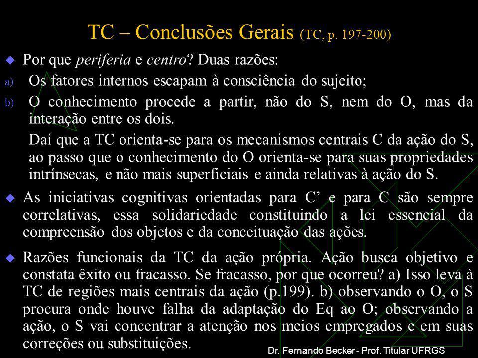TC – Conclusões Gerais (TC, p. 197-200) Por que periferia e centro? Duas razões: a) Os fatores internos escapam à consciência do sujeito; b) O conheci
