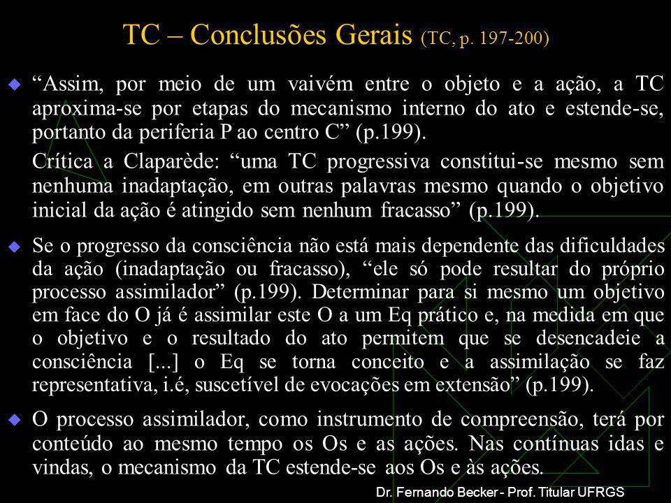 TC – Conclusões Gerais (TC, p. 197-200) Assim, por meio de um vaivém entre o objeto e a ação, a TC aproxima-se por etapas do mecanismo interno do ato