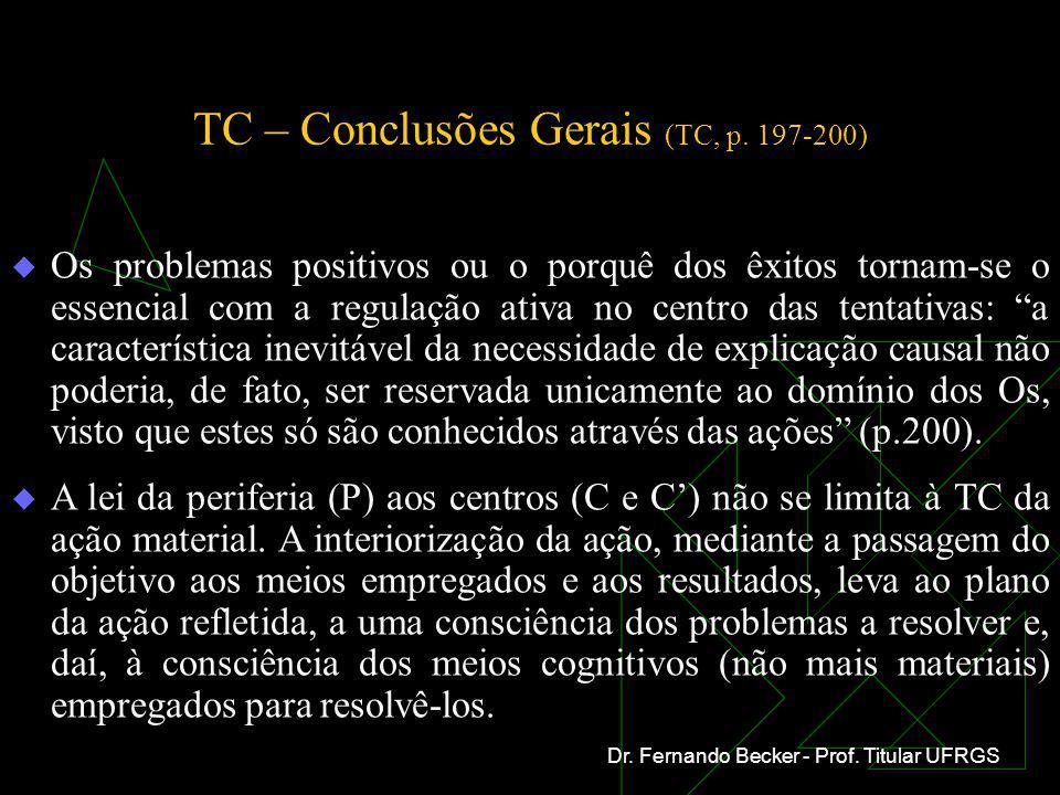 TC – Conclusões Gerais (TC, p. 197-200) Os problemas positivos ou o porquê dos êxitos tornam-se o essencial com a regulação ativa no centro das tentat