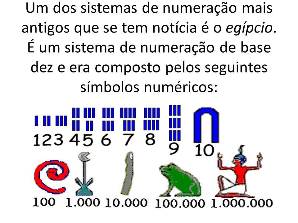 Um dos sistemas de numeração mais antigos que se tem notícia é o egípcio. É um sistema de numeração de base dez e era composto pelos seguintes símbolo