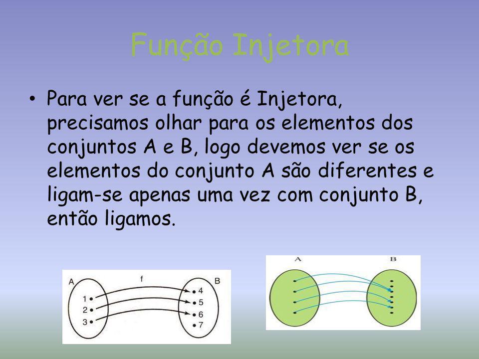 Função Injetora Para ver se a função é Injetora, precisamos olhar para os elementos dos conjuntos A e B, logo devemos ver se os elementos do conjunto A são diferentes e ligam-se apenas uma vez com conjunto B, então ligamos.
