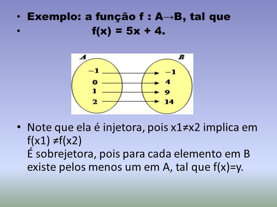 Bibliografia: http://matematica-primeirod.blogspot.com/2010/07/funcao-e-uma-relacao- estabelecida-entre.html http://www.algosobre.com.br/matematica/funcoes.html Google imagens