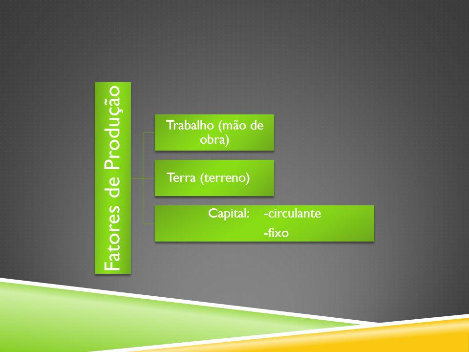 Capital Circulante bens utilizados para transformação num outro bem.