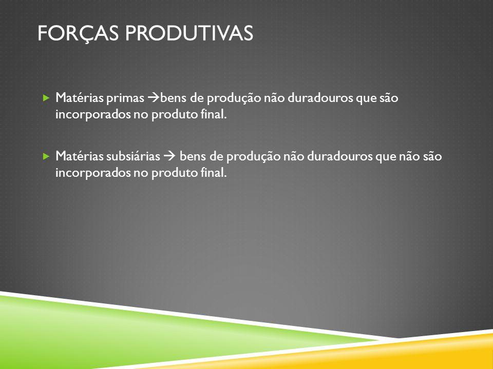 FORÇAS PRODUTIVAS Matérias primas bens de produção não duradouros que são incorporados no produto final. Matérias subsiárias bens de produção não dura