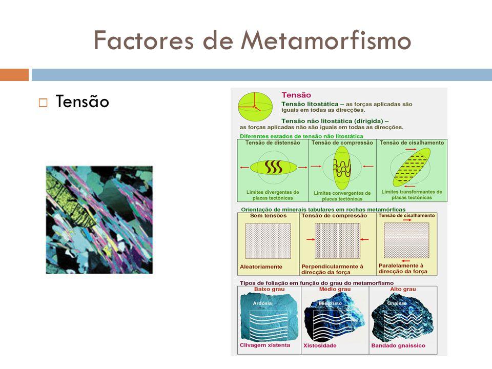 Factores de Metamorfismo Calor _ Calor interno da Terra _ Intrusões magmáticas Fluidos _ Água _ fluidos libertados durante a instalação de um corpo magmático Tempo