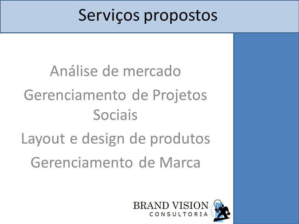 Análise de Mercado Descrição da empresa; Análise setorial; Análise da concorrência; Análise do Público alvo.