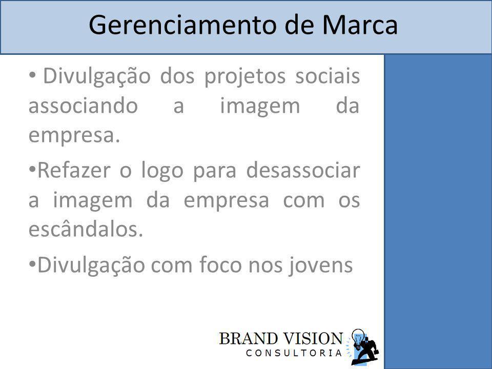 Gerenciamento de Projetos Sociais Linha Alimentícia Doação de parte da renda para creches e programa de conscientização ambiental.