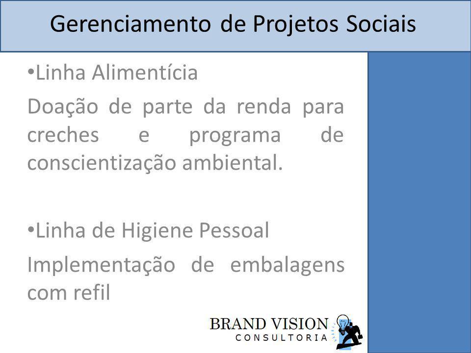 Gerenciamento de Projetos Sociais Linha de Limpeza Patrocínio de centro de reabilitação de dependentes químicos e contratação de reabilitados.