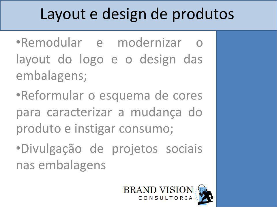 Layout e design de produtos Implementação do sistema de embalagens com refil; Realização de uma promoção de troca de embalagens por pontos que valem produtos da empresa.
