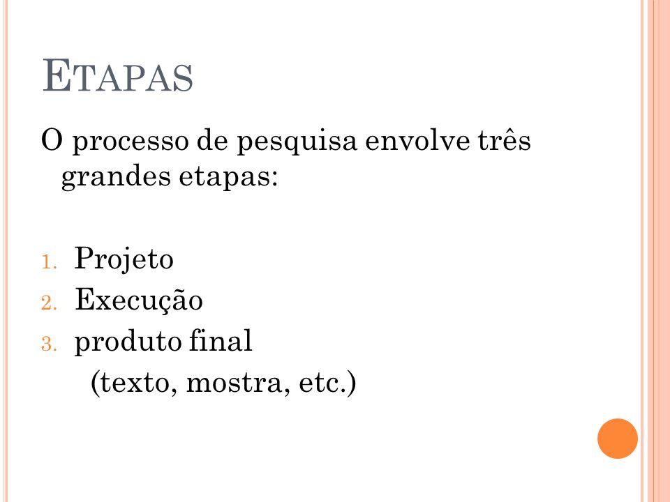 E TAPAS O processo de pesquisa envolve três grandes etapas: 1.