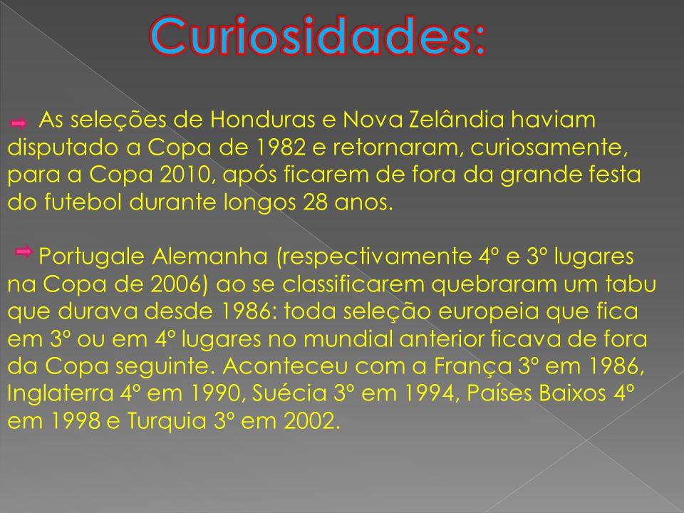 As seleções de Honduras e Nova Zelândia haviam disputado a Copa de 1982 e retornaram, curiosamente, para a Copa 2010, após ficarem de fora da grande festa do futebol durante longos 28 anos.