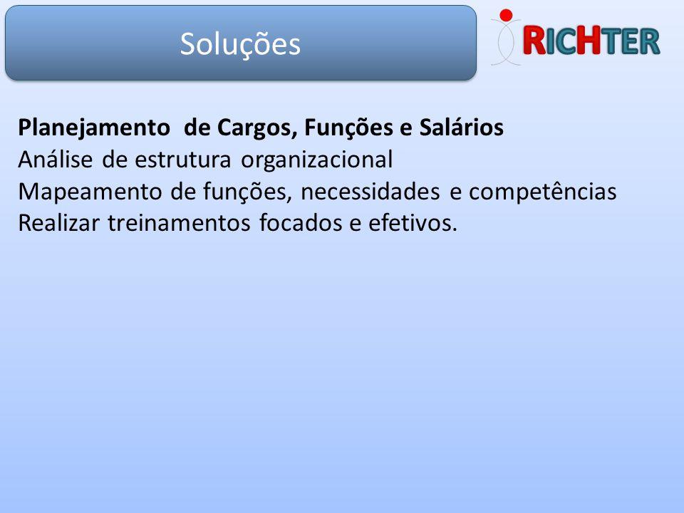 Soluções Planejamento de Cargos, Funções e Salários Análise de estrutura organizacional Mapeamento de funções, necessidades e competências Realizar tr