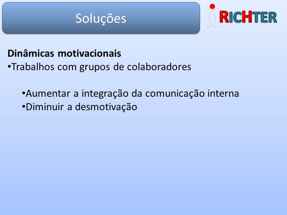 Soluções Dinâmicas motivacionais Trabalhos com grupos de colaboradores Aumentar a integração da comunicação interna Diminuir a desmotivação