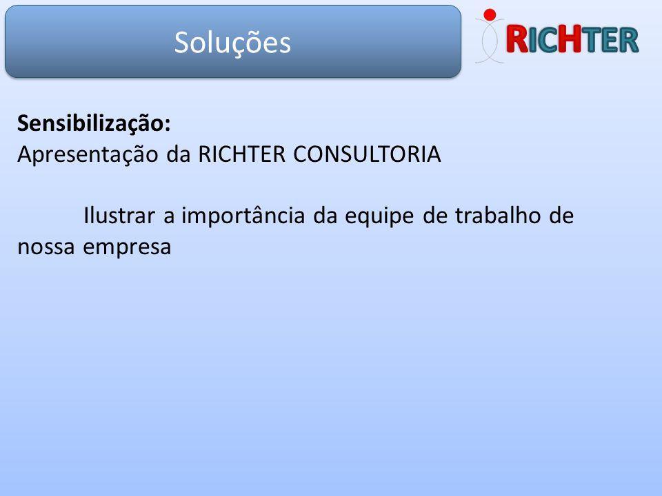 Soluções Sensibilização: Apresentação da RICHTER CONSULTORIA Ilustrar a importância da equipe de trabalho de nossa empresa