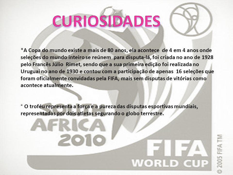 *A Copa do mundo existe a mais de 80 anos, ela acontece de 4 em 4 anos onde seleções do mundo inteiro se reúnem para disputa-lá, foi criada no ano de