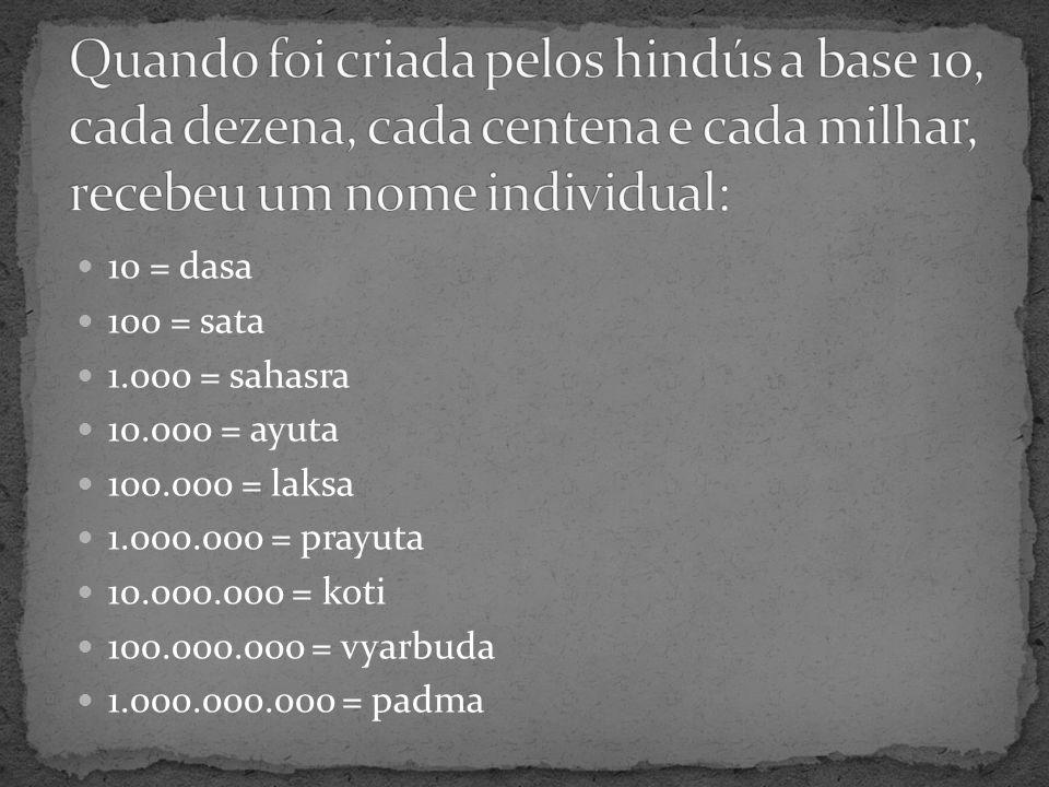10 = dasa 100 = sata 1.000 = sahasra 10.000 = ayuta 100.000 = laksa 1.000.000 = prayuta 10.000.000 = koti 100.000.000 = vyarbuda 1.000.000.000 = padma