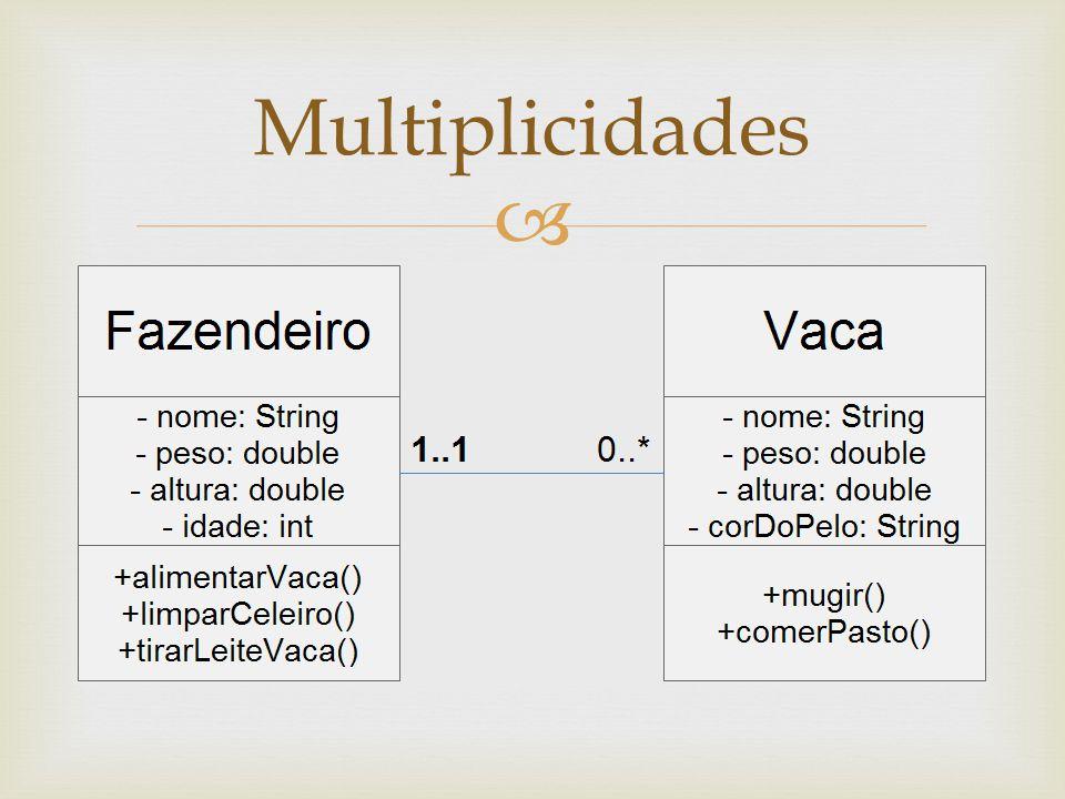Multiplicidades