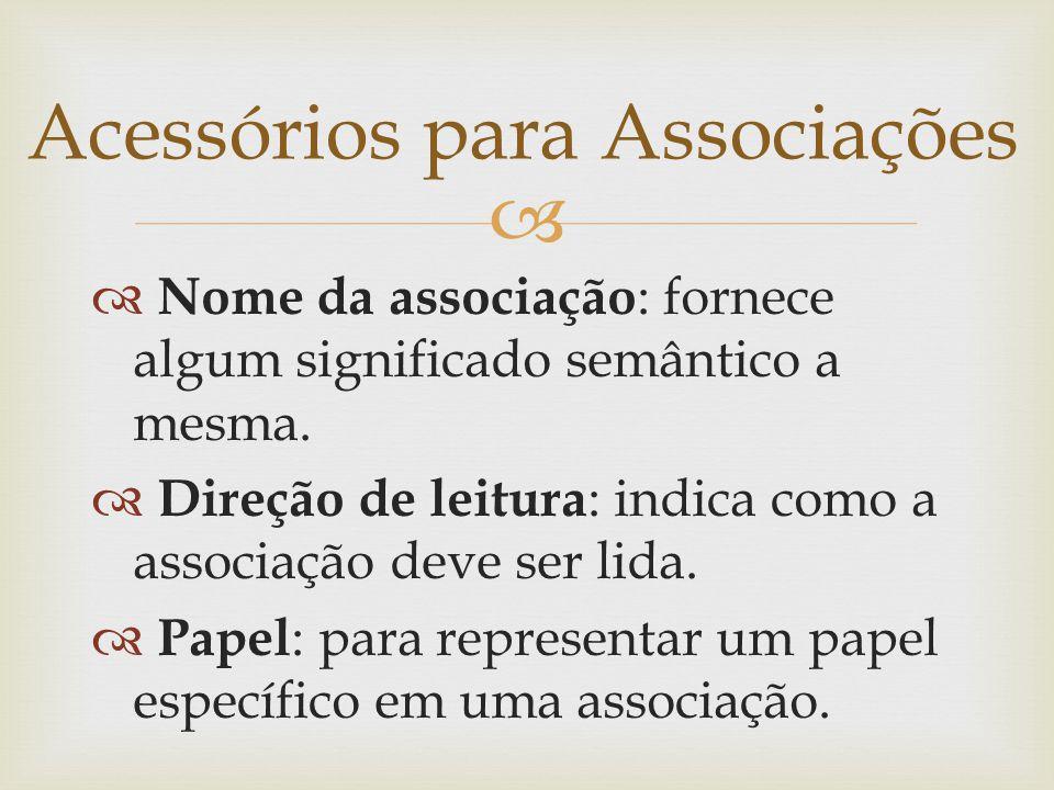 Nome da associação : fornece algum significado semântico a mesma. Direção de leitura : indica como a associação deve ser lida. Papel : para representa