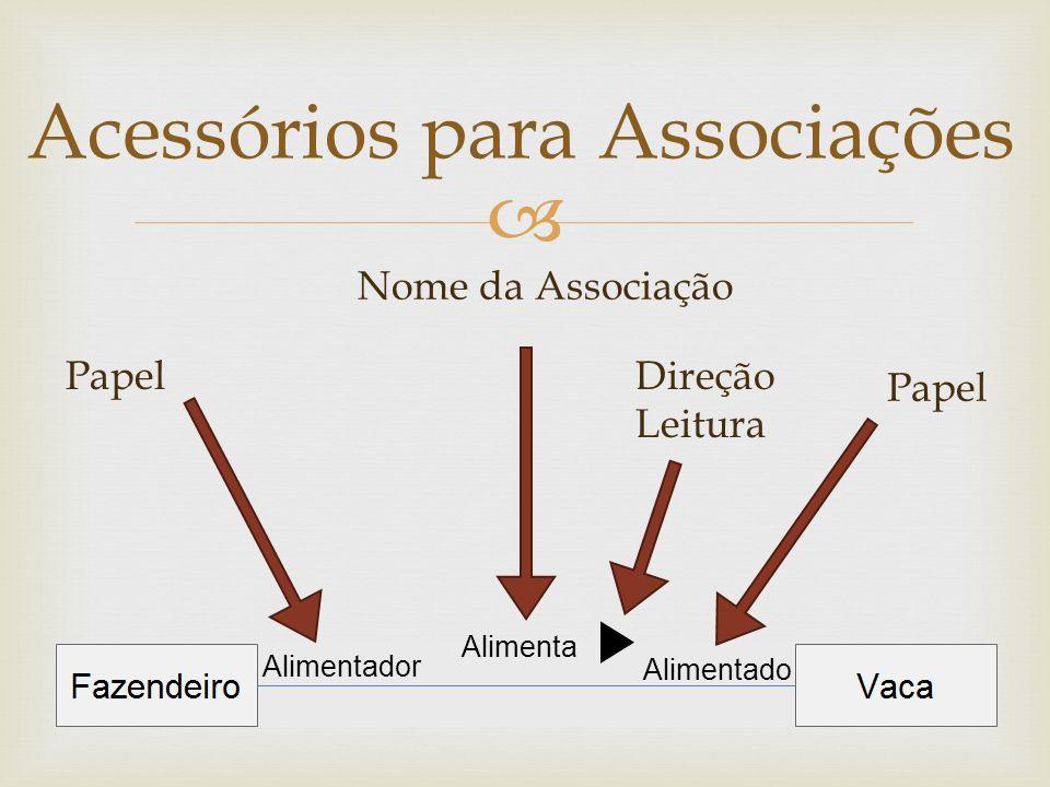 Acessórios para Associações Alimentador Alimenta Alimentado Papel Nome da Associação Papel Direção Leitura