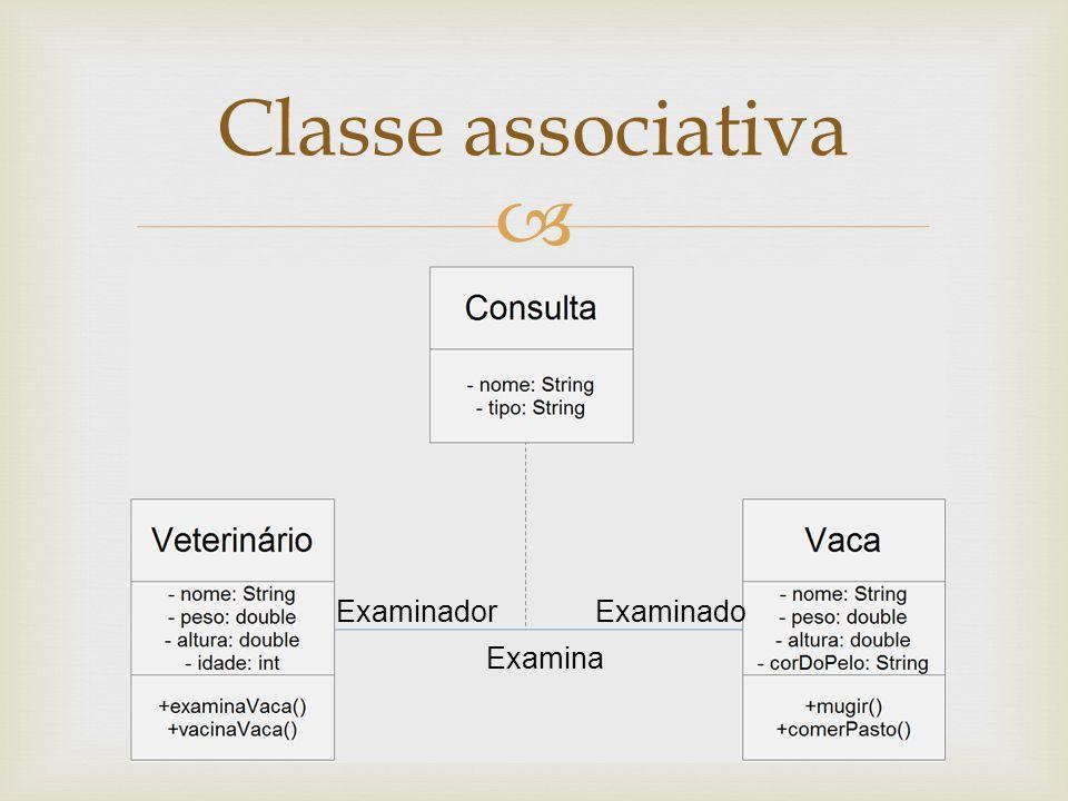 Classe associativa ExaminadorExaminado Examina