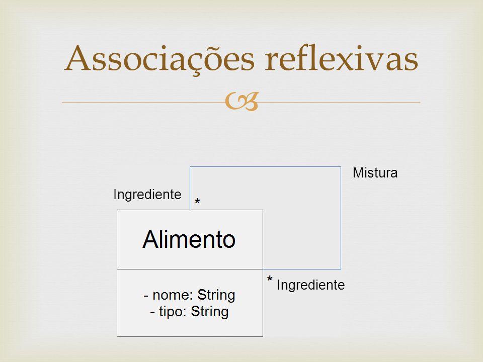 Associações reflexivas Ingrediente Mistura