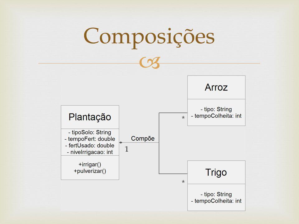 Composições * * 1