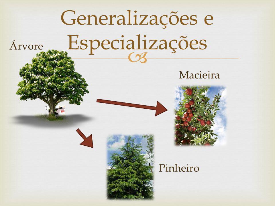 Generalizações e Especializações Árvore Macieira Pinheiro