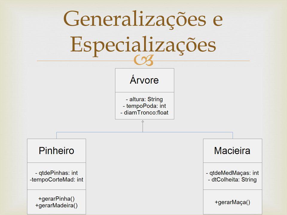 Generalizações e Especializações