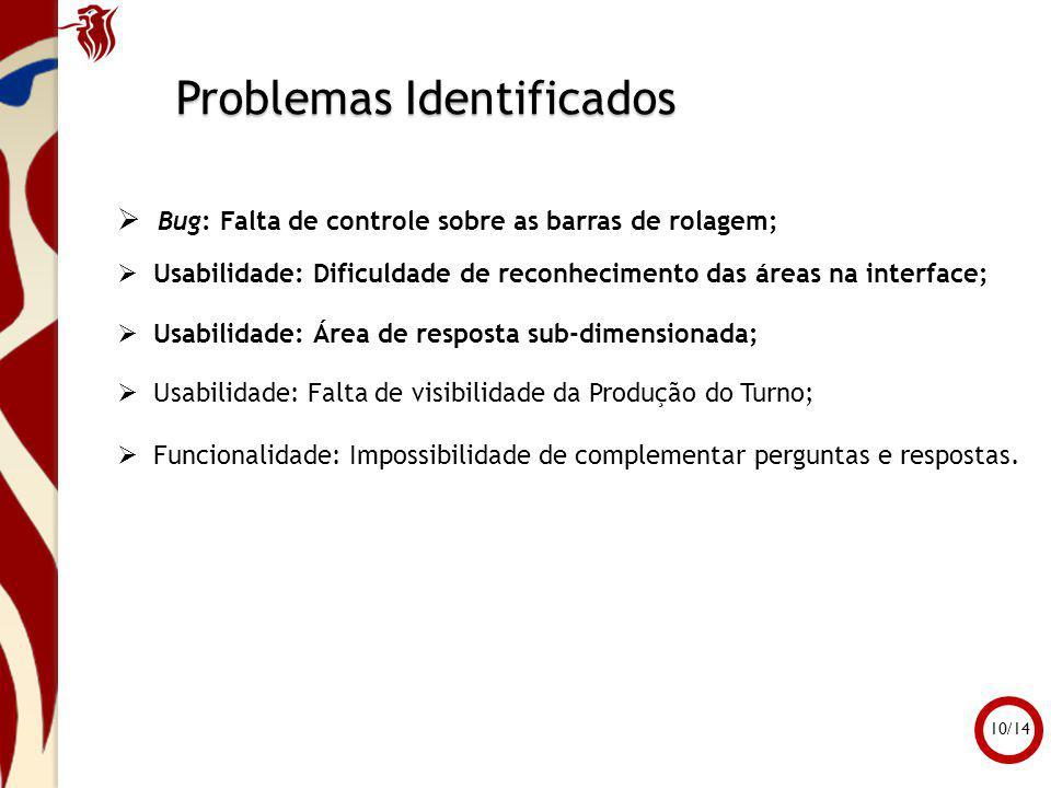 Problemas Identificados Bug: Falta de controle sobre as barras de rolagem; Usabilidade: Dificuldade de reconhecimento das áreas na interface; Usabilid