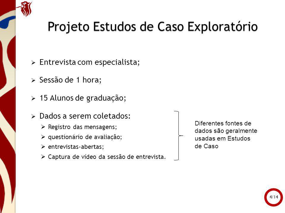 Projeto Estudos de Caso Exploratório Entrevista com especialista; Sessão de 1 hora; 15 Alunos de graduação; Dados a serem coletados: Registro das mens