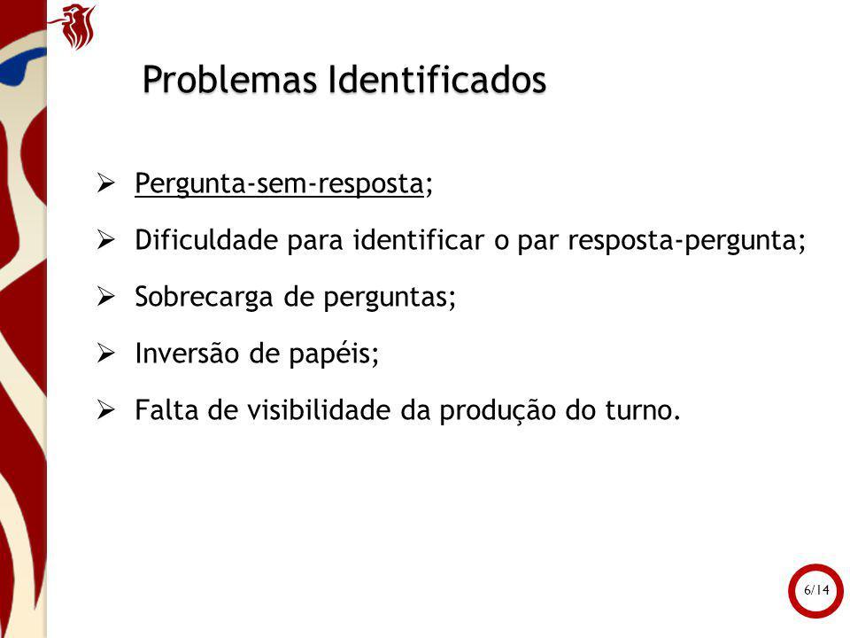 Problemas Identificados Pergunta-sem-resposta; Dificuldade para identificar o par resposta-pergunta; Sobrecarga de perguntas; Inversão de papéis; Falt