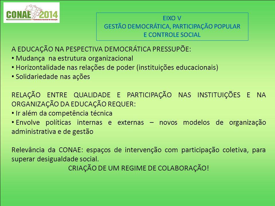 A EDUCAÇÃO NA PESPECTIVA DEMOCRÁTICA PRESSUPÕE: Mudança na estrutura organizacional Horizontalidade nas relações de poder (instituições educacionais)