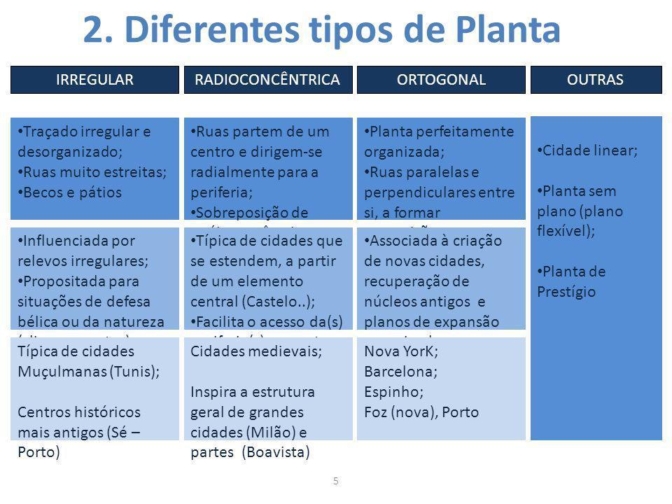 5 Morfologia urbana 2. Diferentes tipos de Planta IRREGULARRADIOCONCÊNTRICAORTOGONALOUTRAS Traçado irregular e desorganizado; Ruas muito estreitas; Be