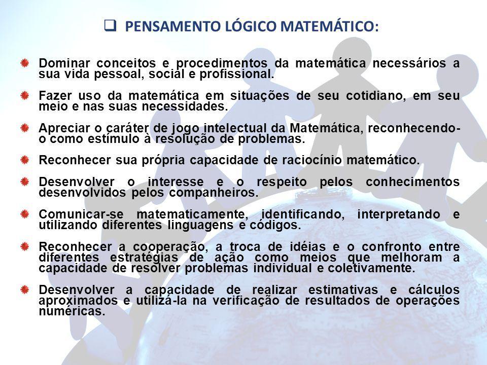 PENSAMENTO LÓGICO MATEMÁTICO: Dominar conceitos e procedimentos da matemática necessários a sua vida pessoal, social e profissional. Fazer uso da mate