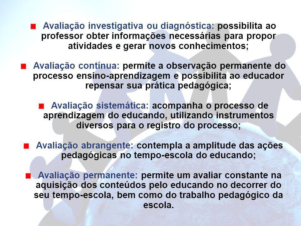 Avaliação investigativa ou diagnóstica: possibilita ao professor obter informações necessárias para propor atividades e gerar novos conhecimentos; Ava