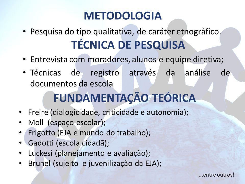 METODOLOGIA Pesquisa do tipo qualitativa, de caráter etnográfico. Entrevista com moradores, alunos e equipe diretiva; Técnicas de registro através da