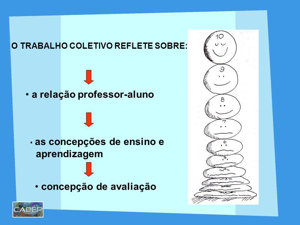 O TRABALHO COLETIVO REFLETE SOBRE: a relação professor-aluno as concepções de ensino e aprendizagem concepção de avaliação