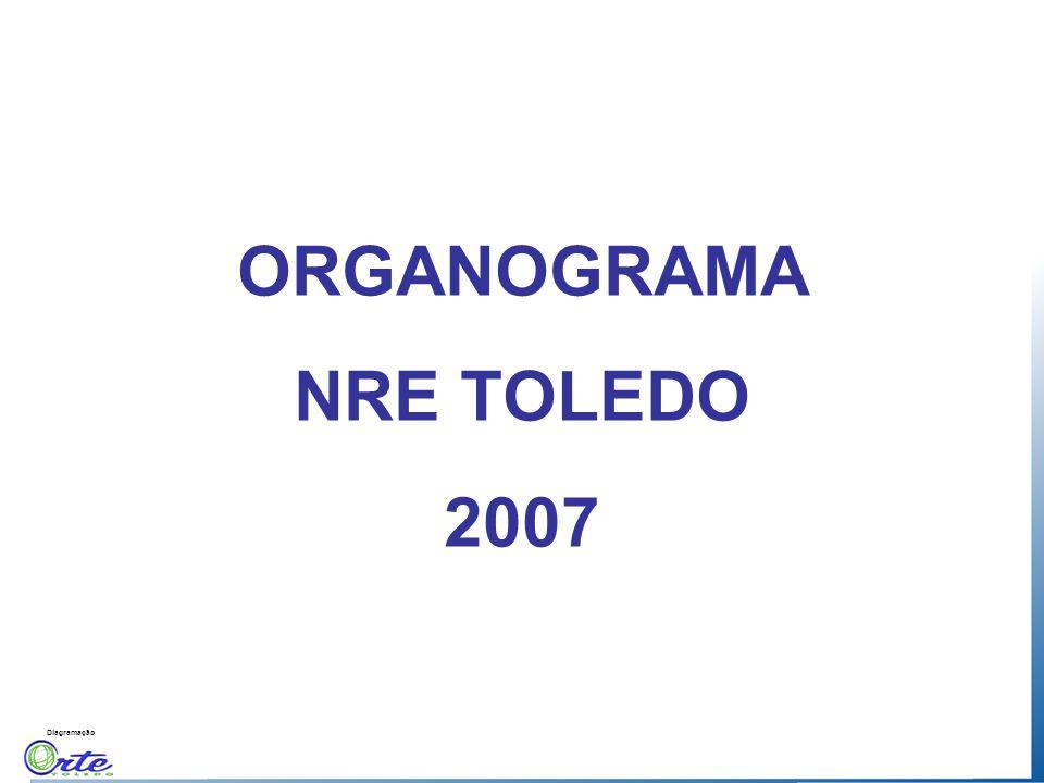 Diagramação ORGANOGRAMA NRE TOLEDO 2007