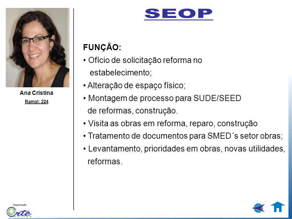 Diagramação Ana Cristina Ramal: 224 FUNÇÃO: Ofício de solicitação reforma no estabelecimento; Alteração de espaço físico; Montagem de processo para SU