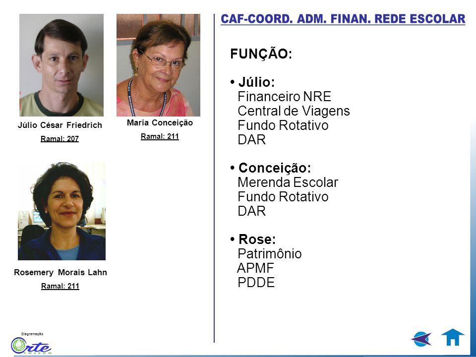 Diagramação FUNÇÃO: Júlio: Financeiro NRE Central de Viagens Fundo Rotativo DAR Conceição: Merenda Escolar Fundo Rotativo DAR Rose: Patrimônio APMF PD