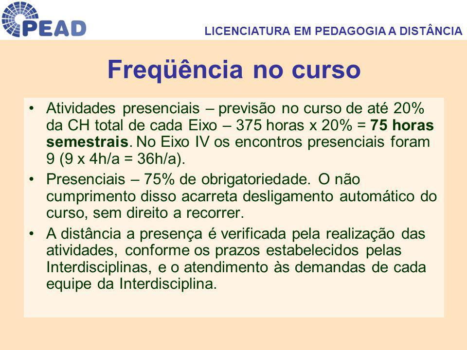 Freqüência no curso Atividades presenciais – previsão no curso de até 20% da CH total de cada Eixo – 375 horas x 20% = 75 horas semestrais. No Eixo IV