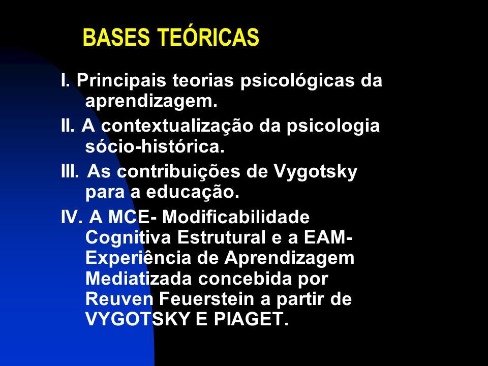 BASES TEÓRICAS I. Principais teorias psicológicas da aprendizagem. II. A contextualização da psicologia sócio-histórica. III. As contribuições de Vygo