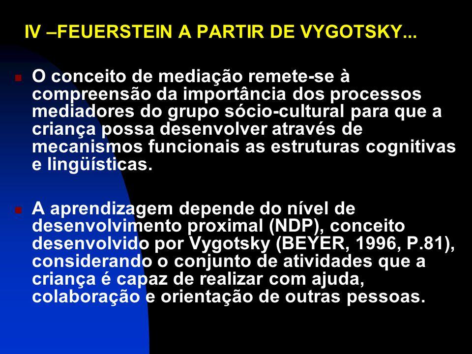 IV –FEUERSTEIN A PARTIR DE VYGOTSKY... O conceito de mediação remete-se à compreensão da importância dos processos mediadores do grupo sócio-cultural