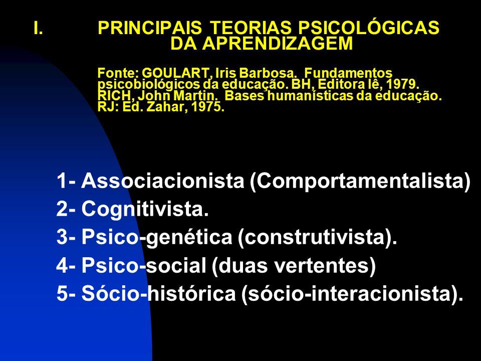 I.PRINCIPAIS TEORIAS PSICOLÓGICAS DA APRENDIZAGEM Fonte: GOULART, Iris Barbosa. Fundamentos psicobiológicos da educação. BH, Editora lê, 1979. RICH, J