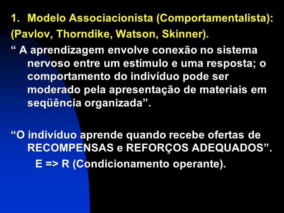 1.Modelo Associacionista (Comportamentalista): (Pavlov, Thorndike, Watson, Skinner). A aprendizagem envolve conexão no sistema nervoso entre um estímu
