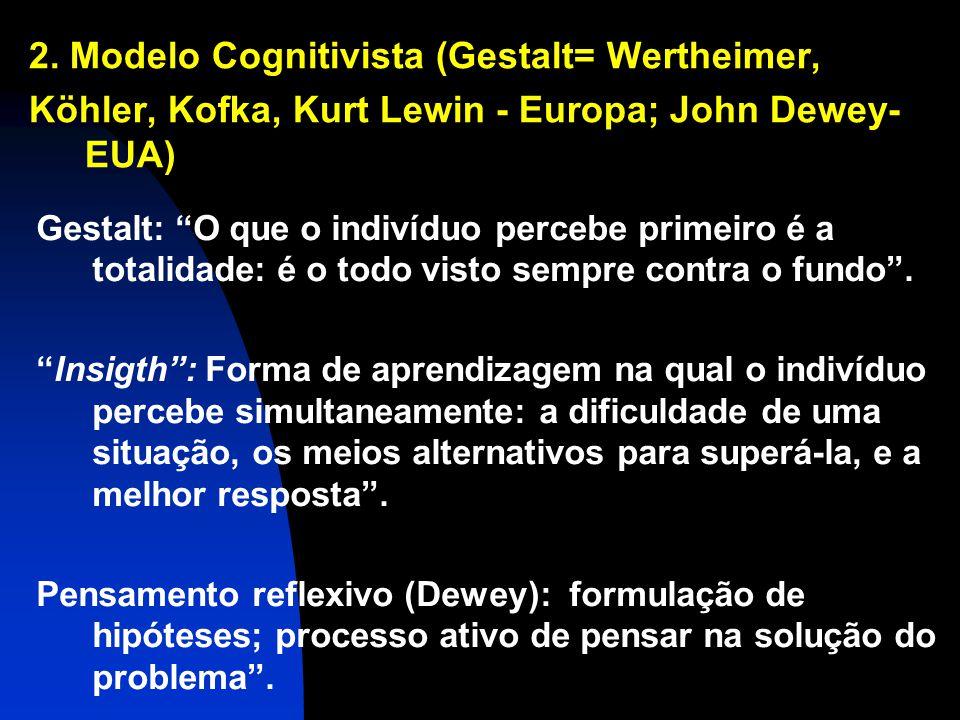 2. Modelo Cognitivista (Gestalt= Wertheimer, Köhler, Kofka, Kurt Lewin - Europa; John Dewey- EUA) Gestalt: O que o indivíduo percebe primeiro é a tota