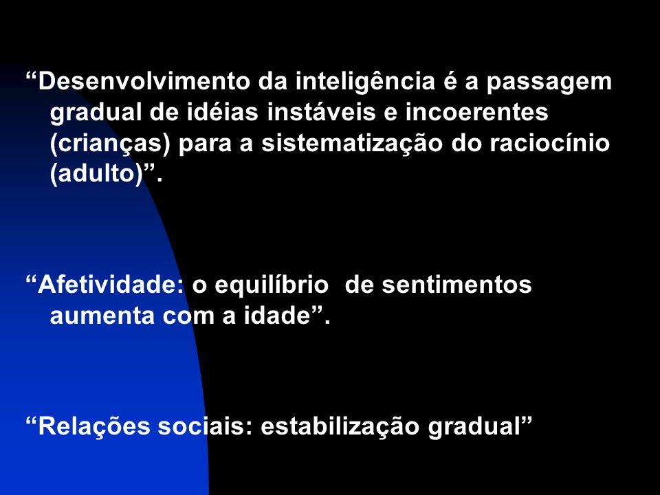 Desenvolvimento da inteligência é a passagem gradual de idéias instáveis e incoerentes (crianças) para a sistematização do raciocínio (adulto). Afetiv