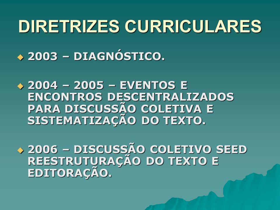 DIRETRIZES CURRICULARES 2003 – DIAGNÓSTICO. 2003 – DIAGNÓSTICO. 2004 – 2005 – EVENTOS E ENCONTROS DESCENTRALIZADOS PARA DISCUSSÃO COLETIVA E SISTEMATI